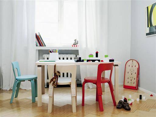 contemporary design by Alvar Aalto for Artek